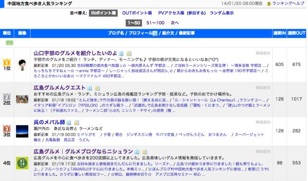 にほんブログ村01_120120