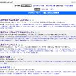にほんブログ村中国地方食べ歩きブログランキングで第2位にランクイン!!