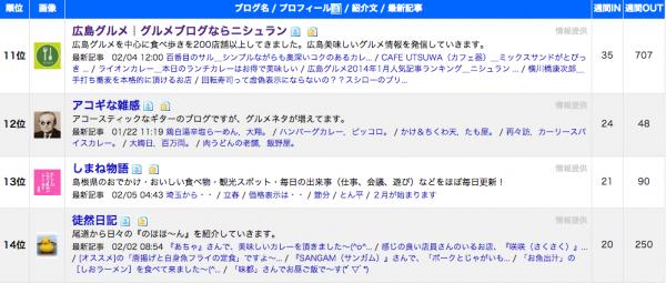 スクリーンショット 2014-02-05 22.08.56
