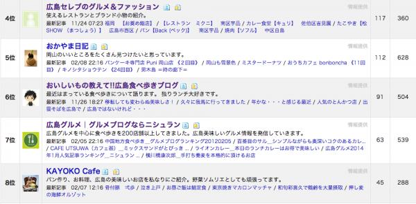 スクリーンショット 2014-02-09 0.02.29