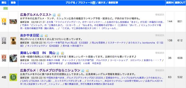 スクリーンショット 2014-02-09 0.05.31